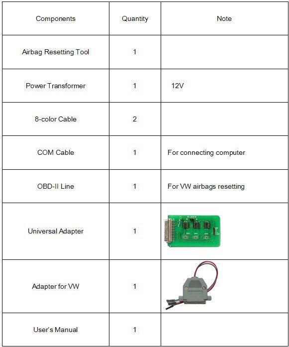airbag reset tool pacakge list