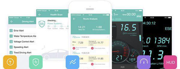 Newest Viecar 4.0 OBD2 Bluetooth Scanner