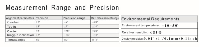 Measurement Range and Precision
