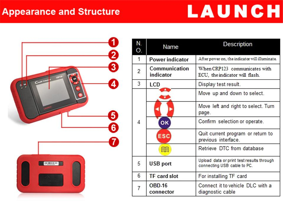 LAUNCH Creader CRP129 Professional Auto Code Reader Scanner