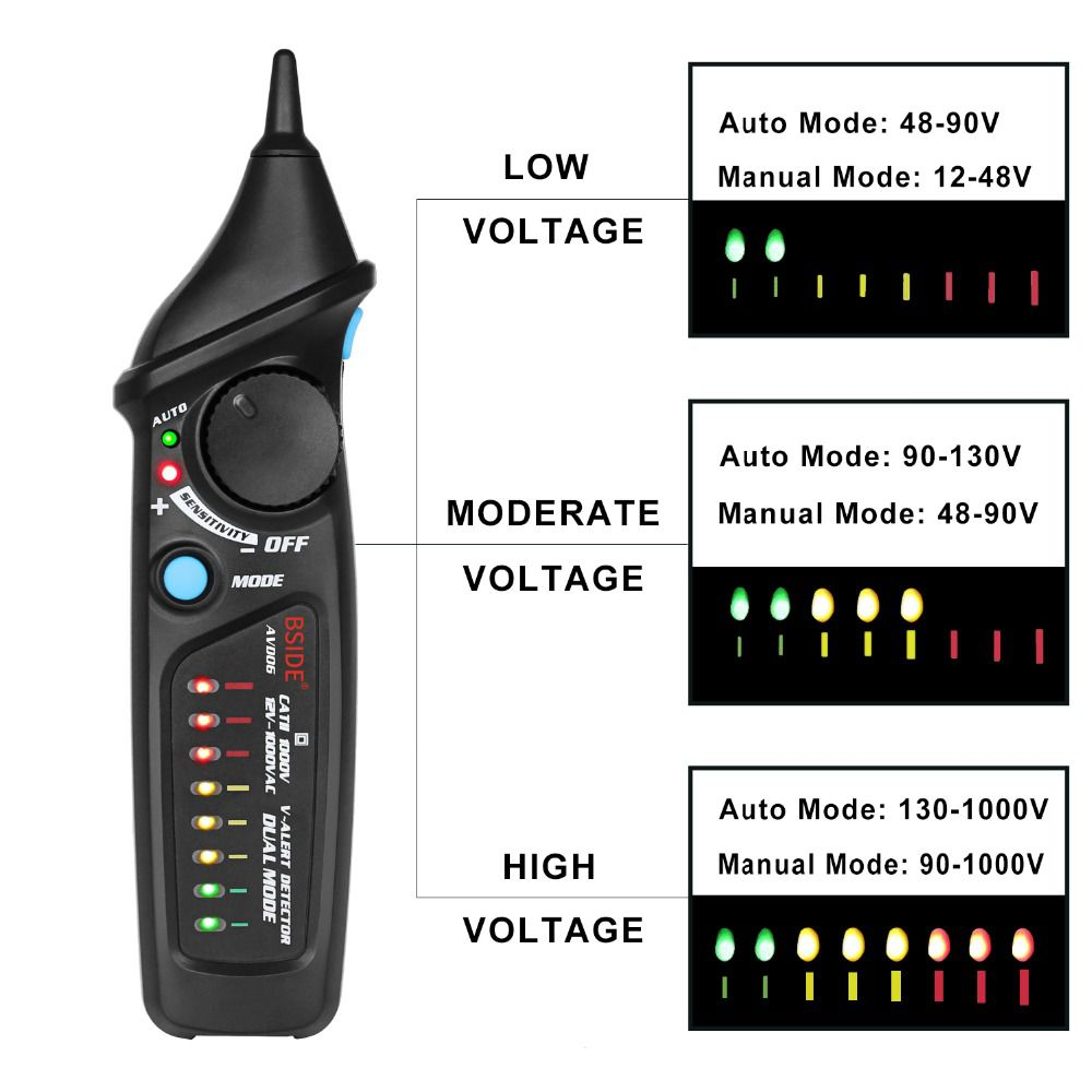 AVD06 Dual Mode Non-contact Voltage Detector Wire Breakpoint Detection