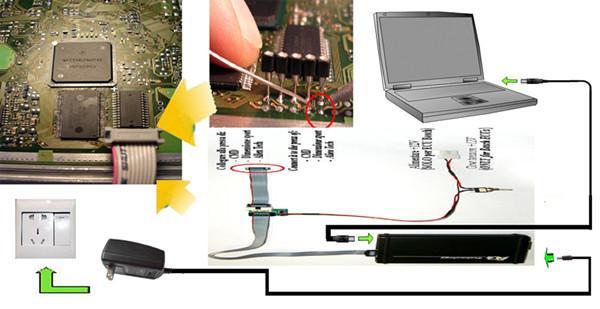 FG Tech Galletto BDM Connection