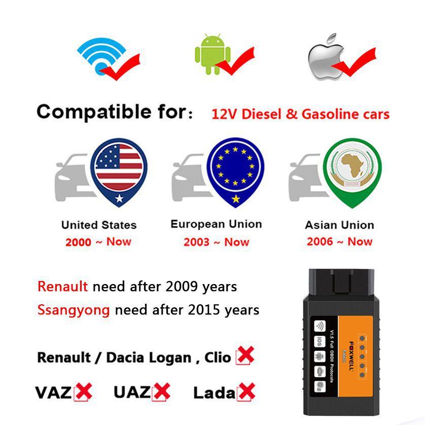 FOXWELL FW601 Universal OBD2 WIFI ELM327 V 1 5 Scanner for android & iPhone  IOS Auto OBDII Scan Tool OBD 2 ODB II ELM 327 V1 5 WI-FI ODB2