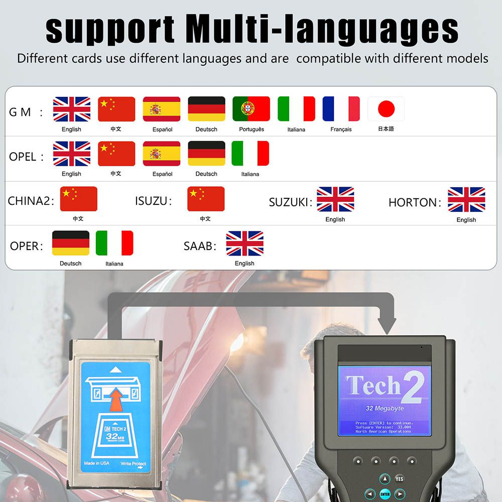 Promotion Tech2 Diagnostic Scanner For GM/SAAB/OPEL/SUZUKI/ISUZU/Holden Full Package