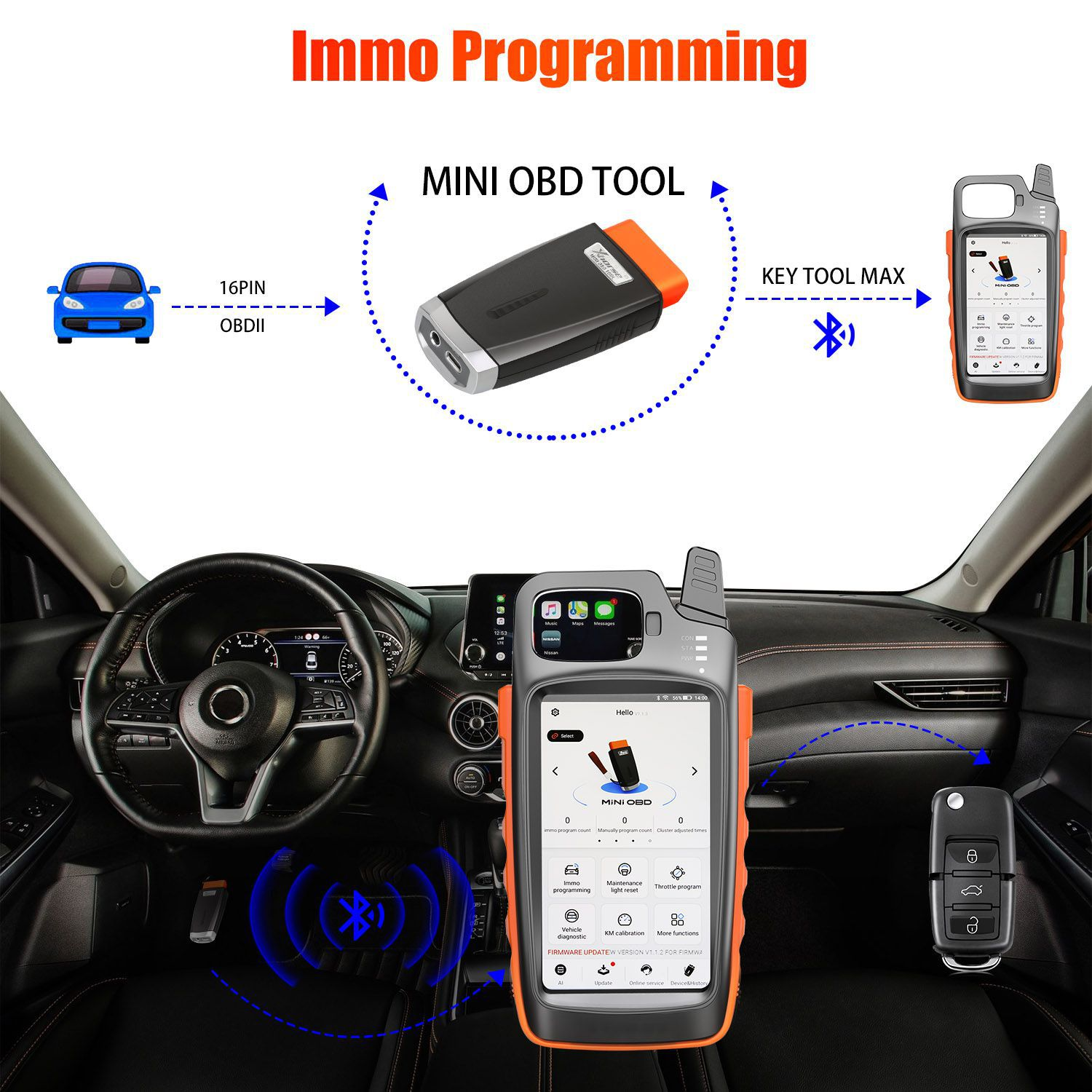 VVDI Mini OBD Tool Work For Xhorse VVDI Key Tool Max