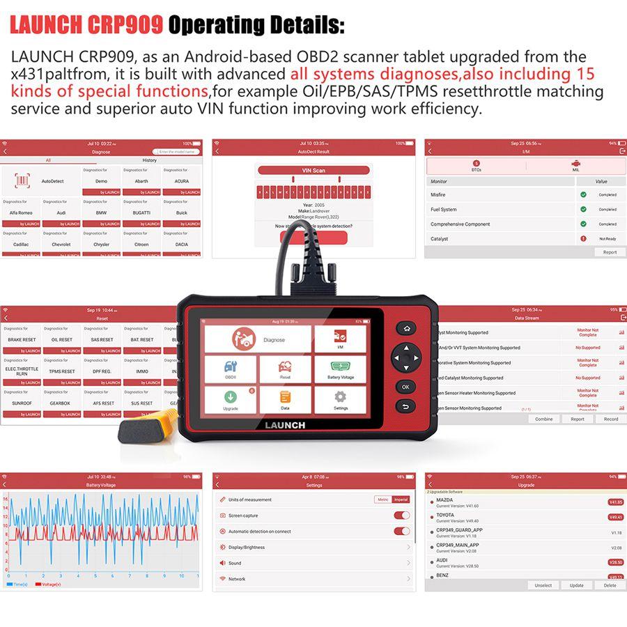 Launch X431 CRP909 details