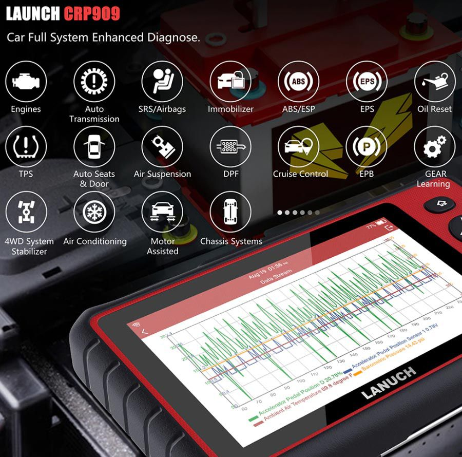 LAUNCH X431 CRP909 SUPPORTED function
