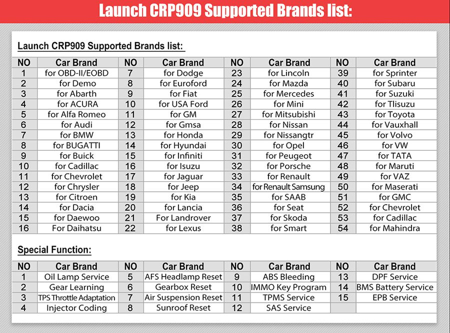 Launch CRP909 Supported car list