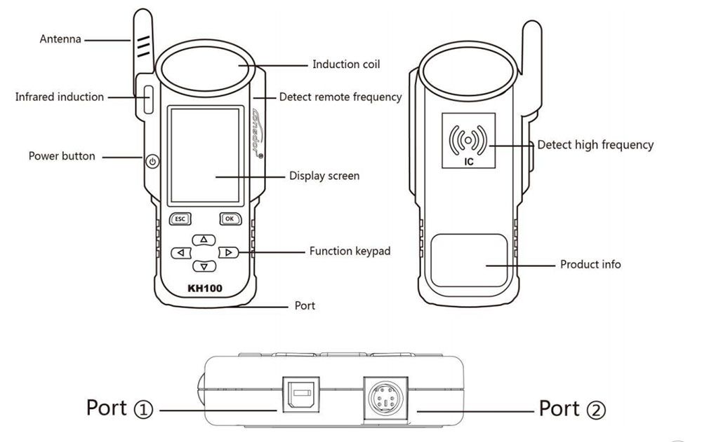 Lonsdor KH100 Device components