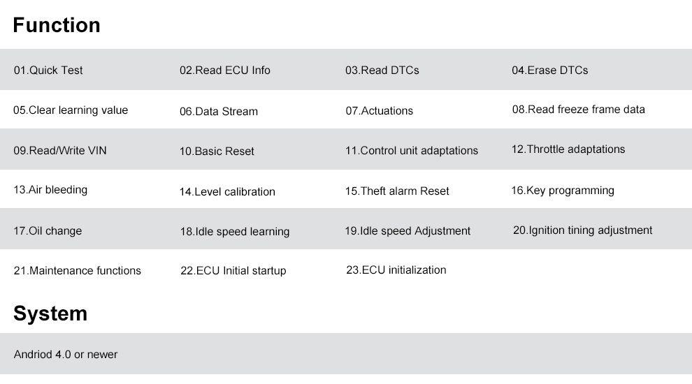 UCANDAS VDM2 Full system Scanner