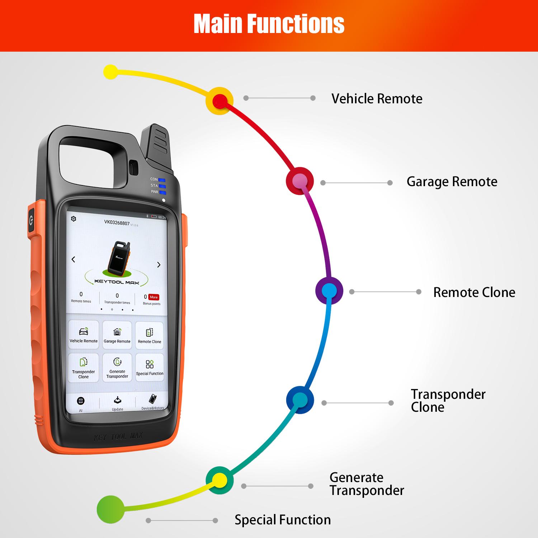 vvdi key tool max function